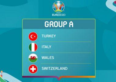 voorbeschouwing EK 2020 groep A